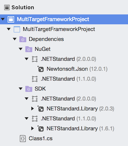 Multi-target framework project restored in Solution window
